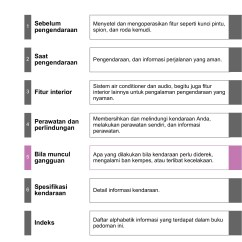 Buku Manual Grand New Veloz Harga 1.3 2015 Book Avanza Indonesia Pages 1 50 Text Version Anyflip
