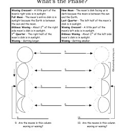 Name Identifying Phases of the Moon - mrscienceut.net-Flip eBook Pages 1 -  6  AnyFlip   AnyFlip [ 1800 x 1391 Pixel ]