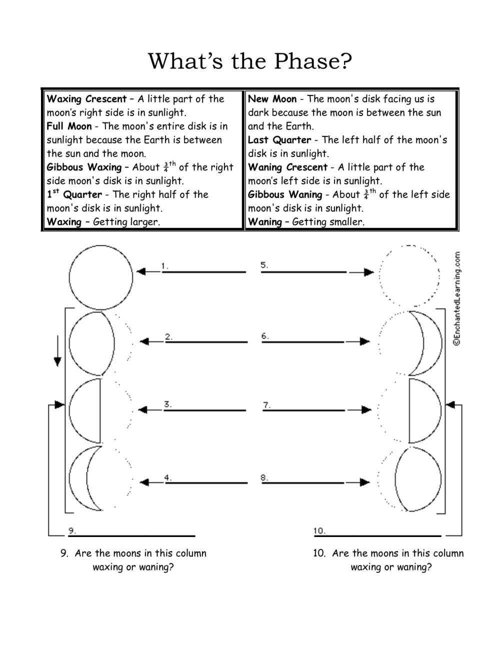 medium resolution of Name Identifying Phases of the Moon - mrscienceut.net-Flip eBook Pages 1 -  6  AnyFlip   AnyFlip