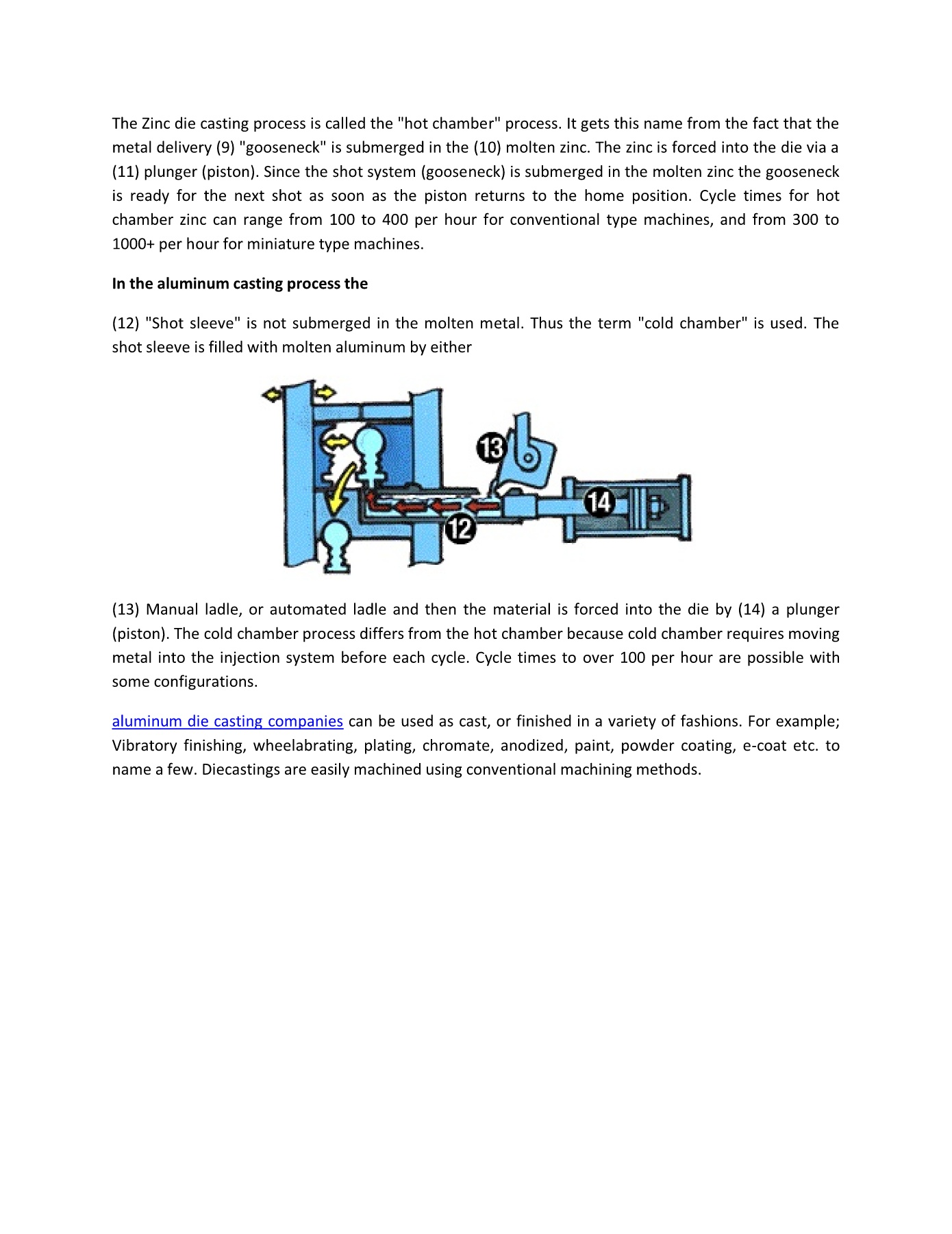 hight resolution of coating cast diagram