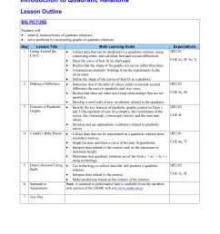 Unit 5 Grade 10 Applied Introduction to Quadratic Relations-Flip eBook  Pages 1 - 22  AnyFlip   AnyFlip [ 1800 x 1391 Pixel ]