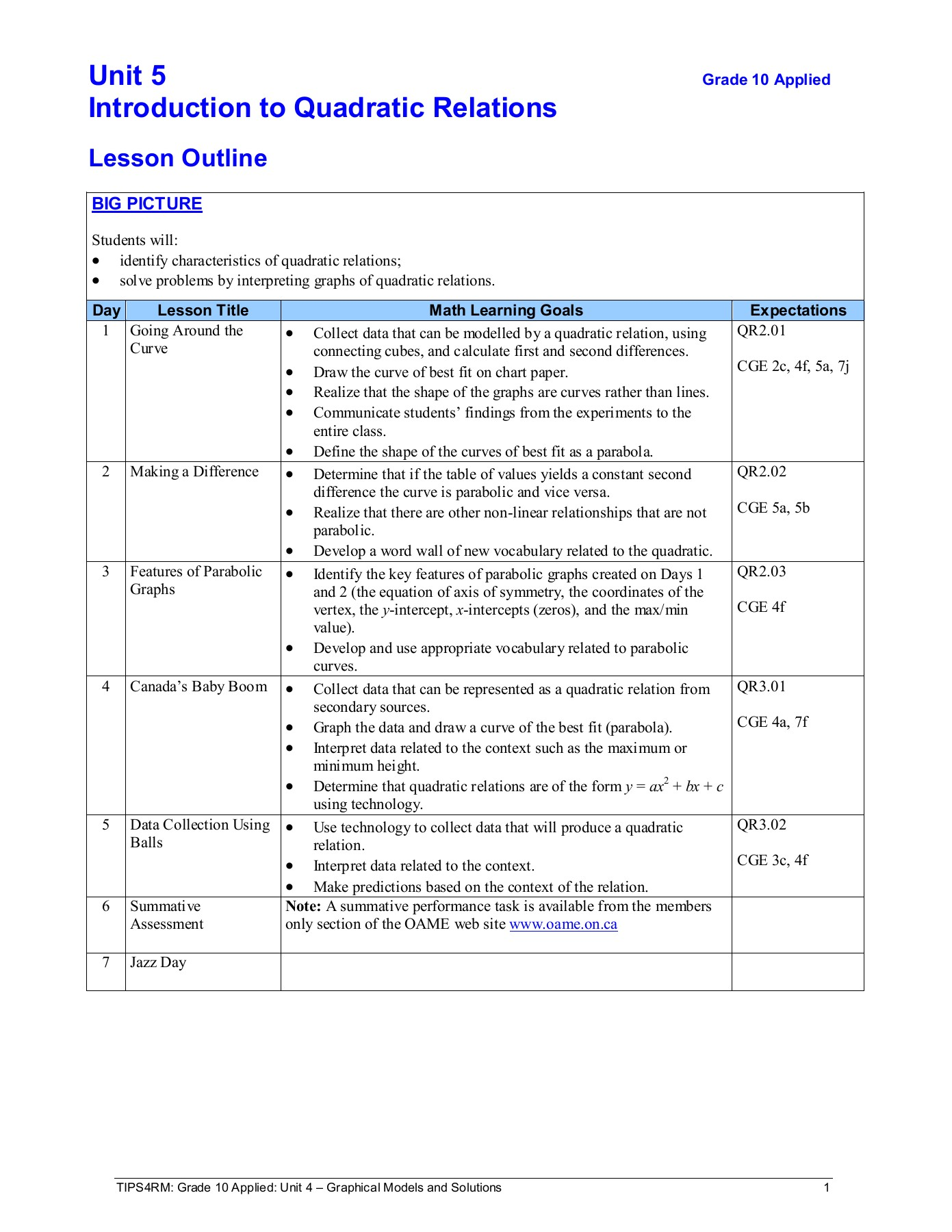 hight resolution of Unit 5 Grade 10 Applied Introduction to Quadratic Relations-Flip eBook  Pages 1 - 22  AnyFlip   AnyFlip