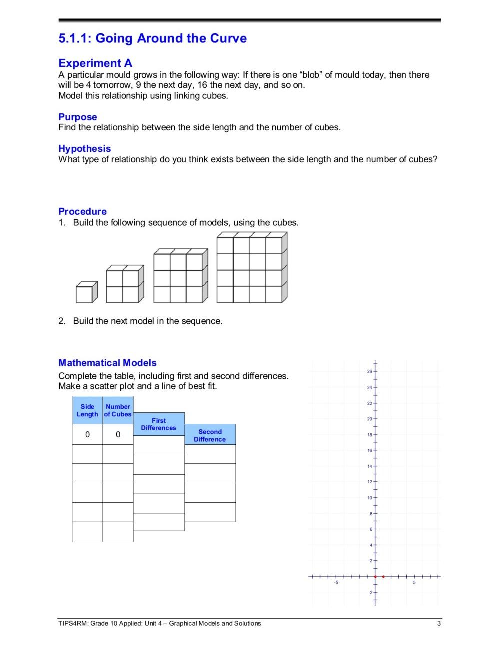 medium resolution of Unit 5 Grade 10 Applied Introduction to Quadratic Relations