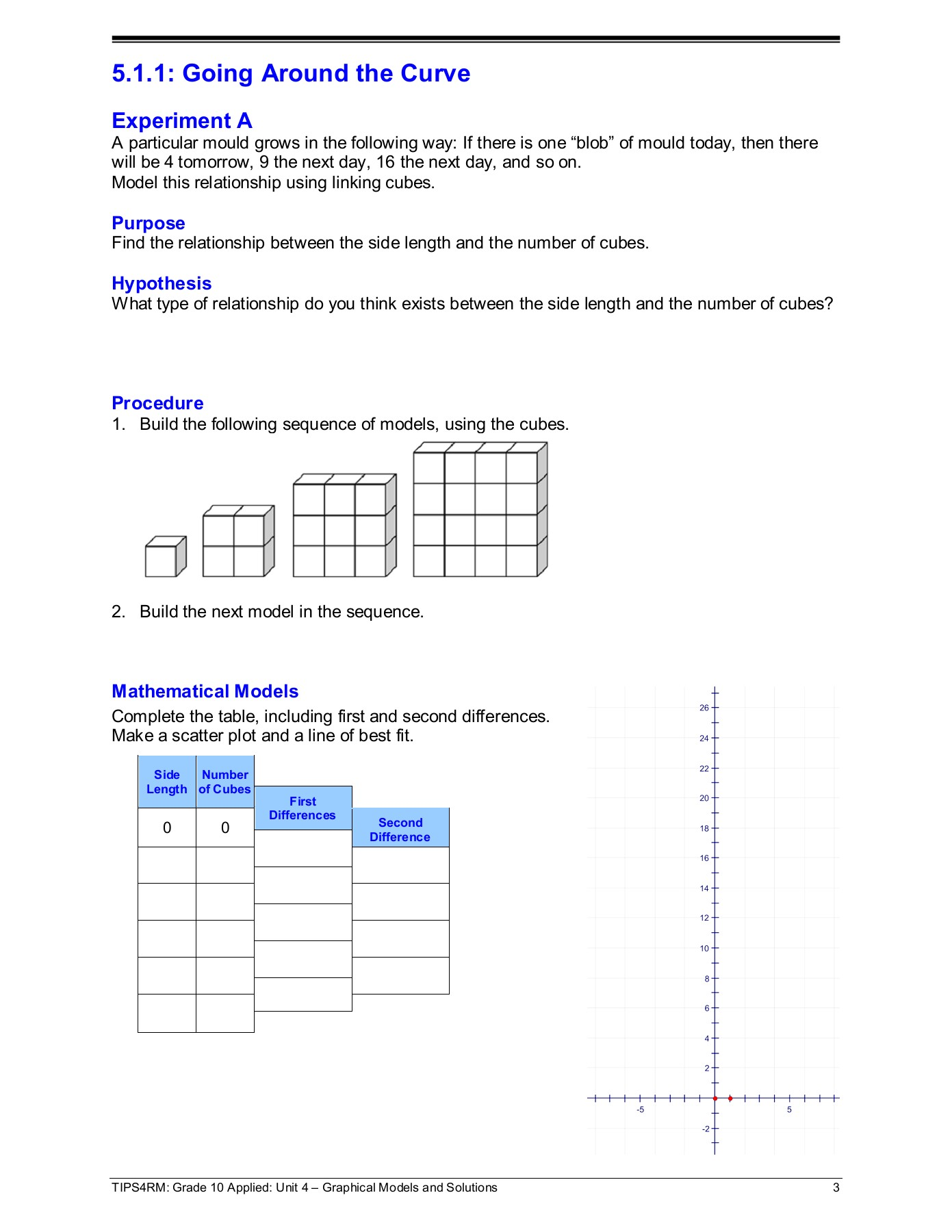 hight resolution of Unit 5 Grade 10 Applied Introduction to Quadratic Relations