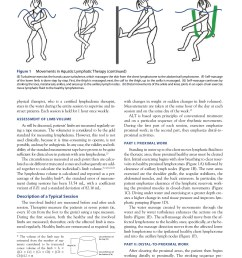 aqua lymphatic therapy in managing lower extremity lymphedema pages 1 5 text version anyflip [ 1386 x 1800 Pixel ]