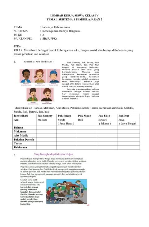 Pak Encep Berasal Dari : encep, berasal, KELAS, SUBTEMA, 2-Flip, EBook, Pages, AnyFlip