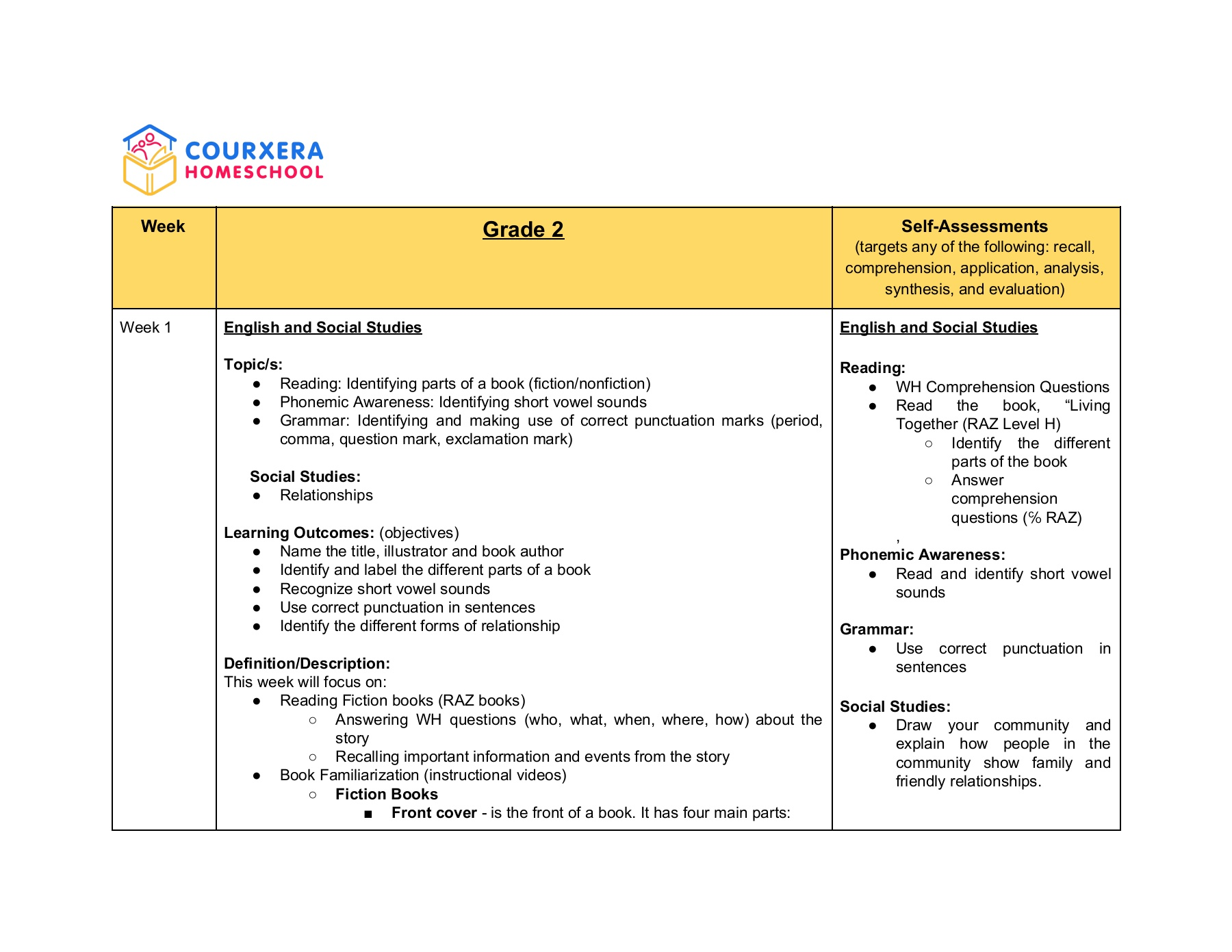 Grade 2 Quarter 1 Module-Flip eBook Pages 1 - 50  AnyFlip   AnyFlip [ 1391 x 1800 Pixel ]