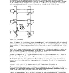 single 7 wire strand diagram [ 1391 x 1800 Pixel ]