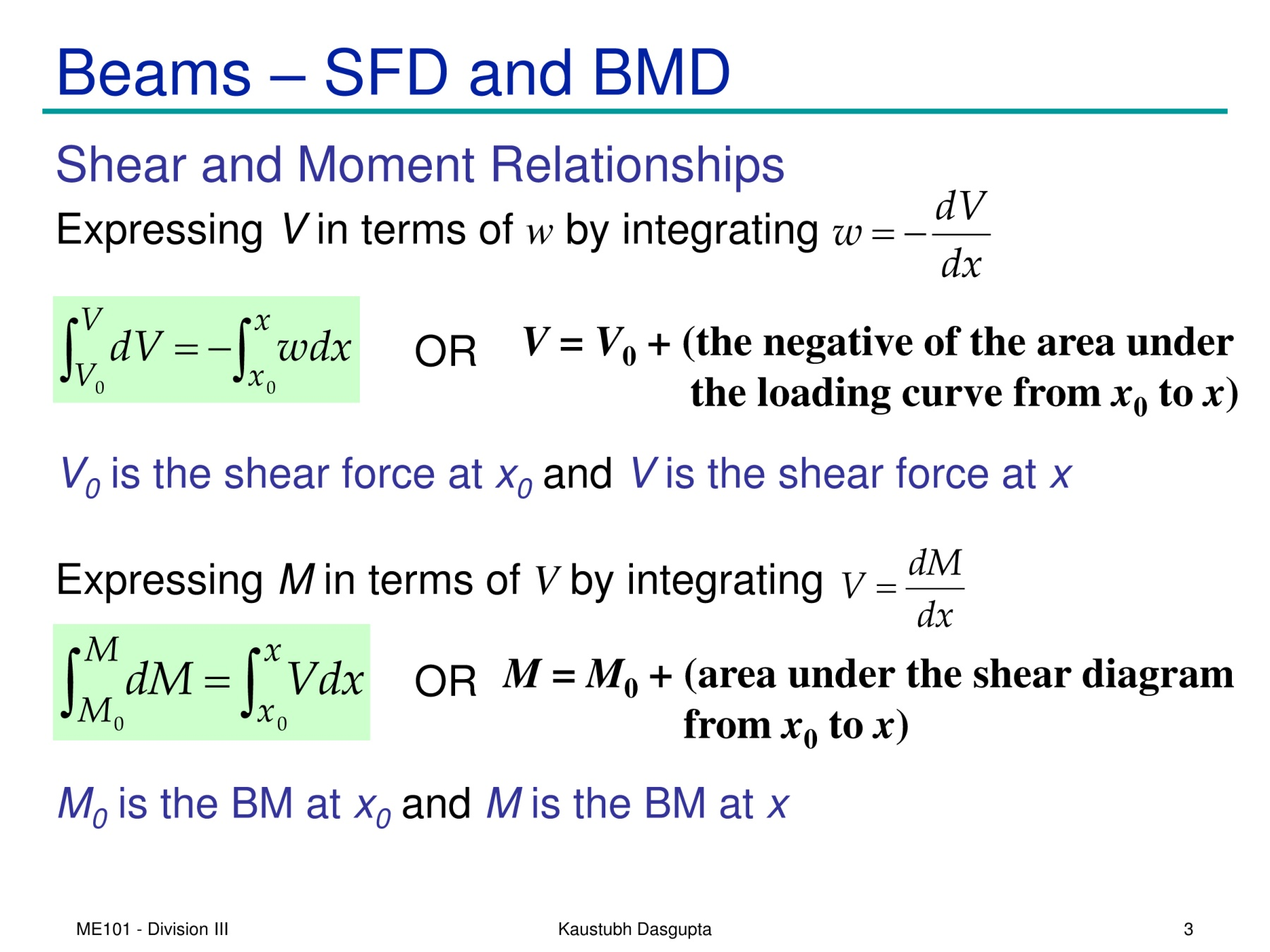 hight resolution of shear diagram v