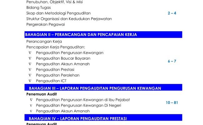 Contoh Laporan Audit Dalaman Koperasi Sekolah Cute766
