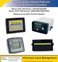 precision land management this is a sale education document not to be used for advertisement integrating new holland plm with raven rawson controllers [ 1391 x 1800 Pixel ]