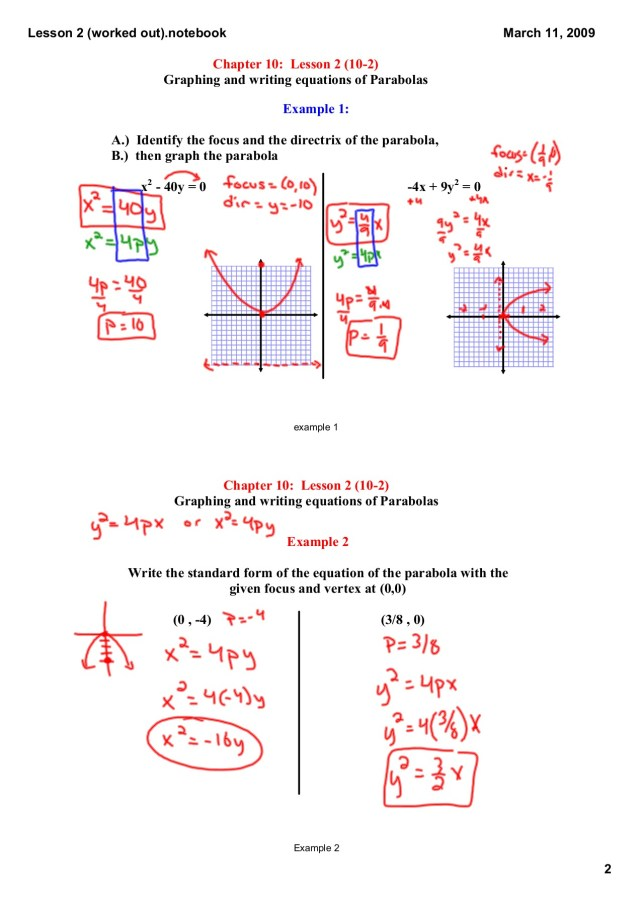 Standard Equation of a Parabola ( Vertex is at the origin -Flip