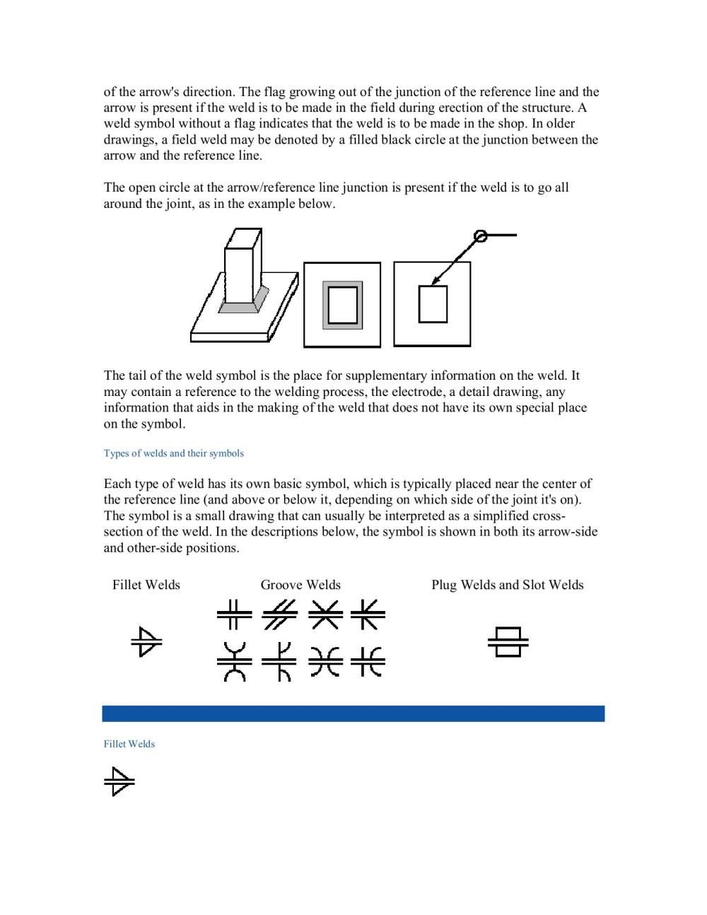 medium resolution of weld symbol