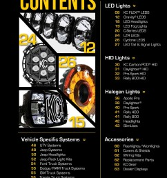 kc hilites 2017catalog pages 51 64 text version anyflip relay wiring besides kc light wiring harness as well gravity led kc [ 1391 x 1800 Pixel ]