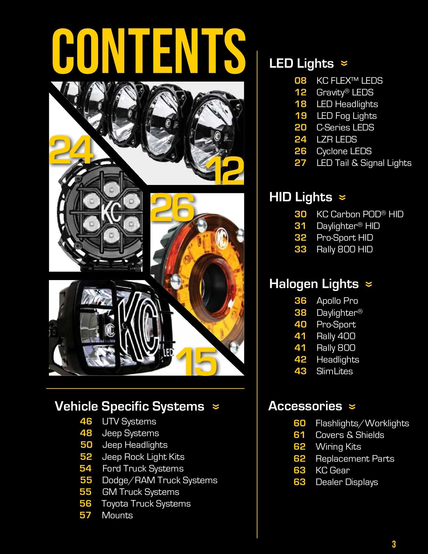Kc Apollo Pro Wiring Diagram. . Wiring Diagram on