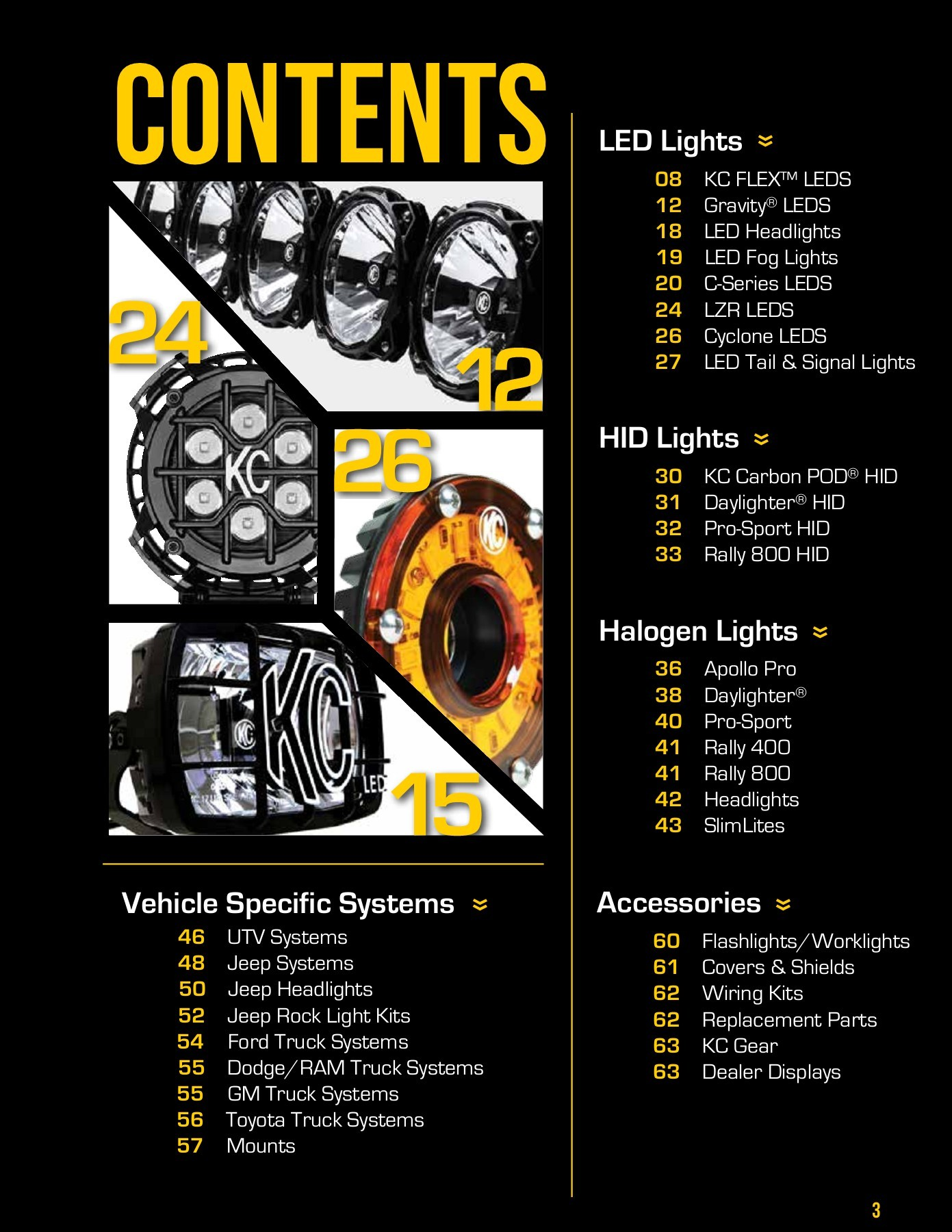 Jeep Kc Lights Wiring 6310 - Wiring Diagram Img Kc Hilites Wire Diagram on