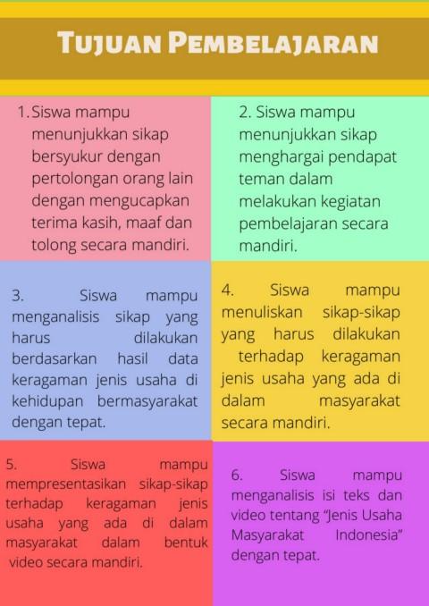 Apa Jenis Jenis Usaha Dalam Masyarakat : jenis, usaha, dalam, masyarakat, Jenis-Jenis, Usaha, Masyarakat, Indonesia