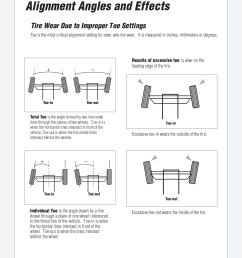 toe is the most critical alignment setting for steer axle tire wear it is measured in inches millimeters or degrees  [ 1391 x 1800 Pixel ]