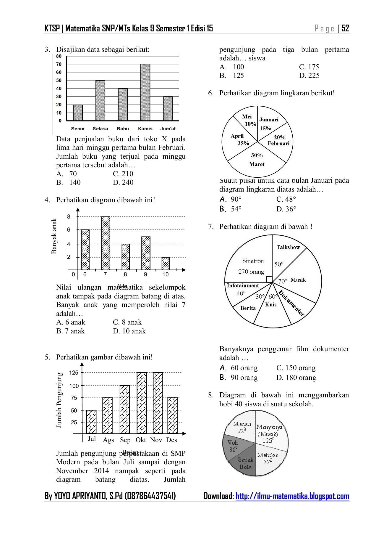 Soal Matematika Kelas 6 Bab Diagram Lingkaran : matematika, kelas, diagram, lingkaran, Kumpulan, Matematika, Membaca, Diagram, Batang, Lingkaran, Dubai, Khalifa