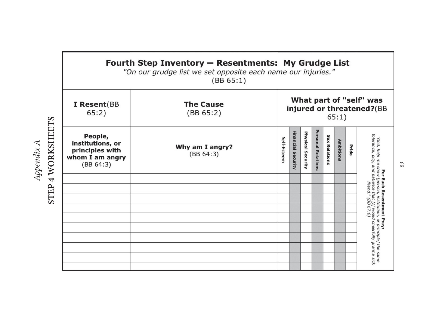 Worksheet 4th Step Inventory Harms