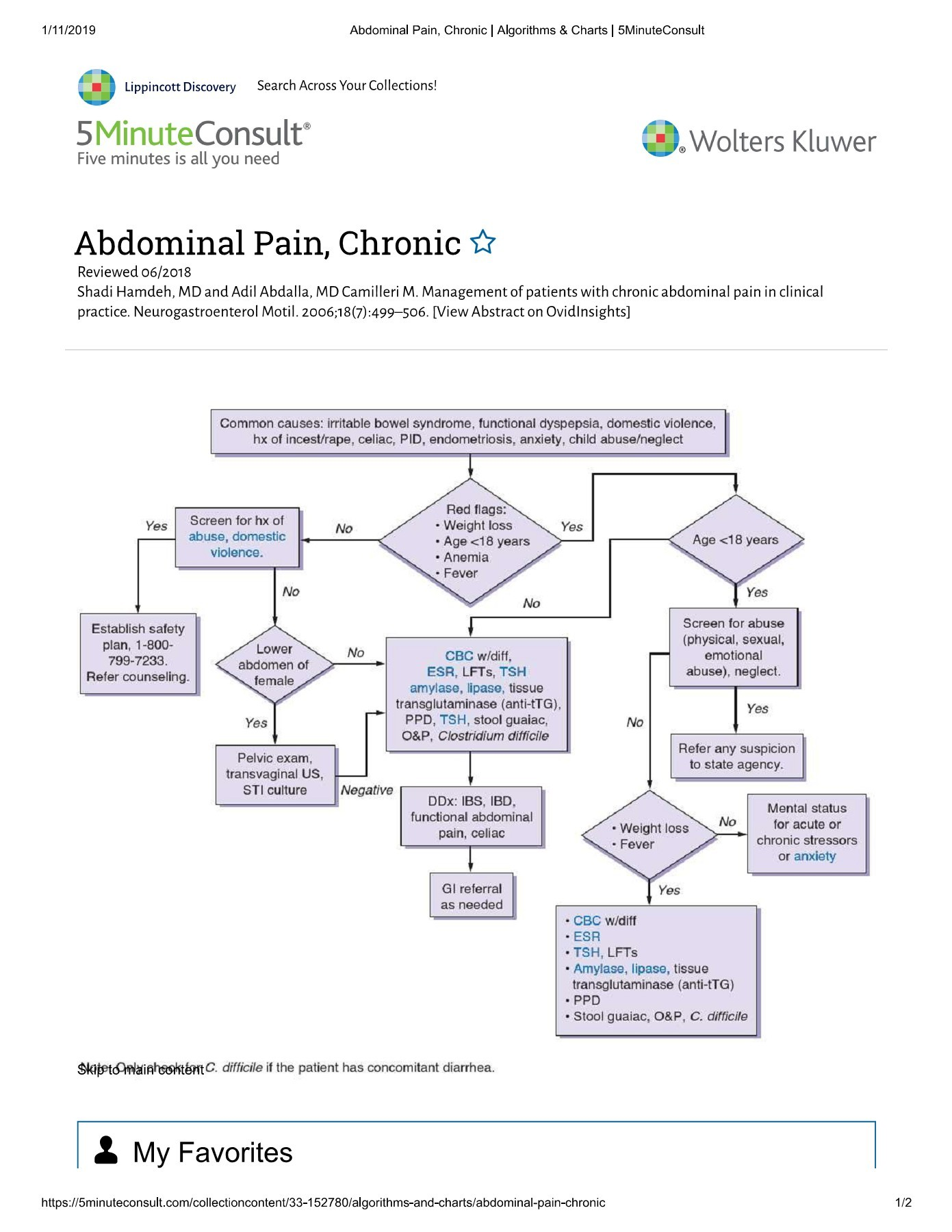 hight resolution of diagram of torso pain