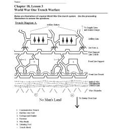 diagram of trench [ 1391 x 1800 Pixel ]