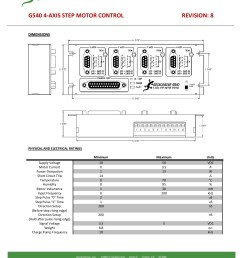 g540 user manual step motor controls pages 1 10 text version fliphtml5 [ 1391 x 1800 Pixel ]