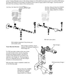 1600357 9500p 8500p installation manual ecn 32792 rev a pages 301 thumbnails zimmatic wiring diagram  [ 1391 x 1800 Pixel ]