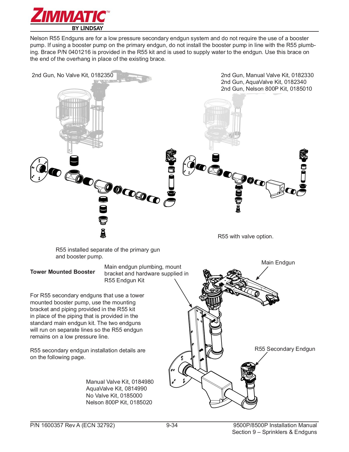 hight resolution of 1600357 9500p 8500p installation manual ecn 32792 rev a pages 301 thumbnails zimmatic wiring diagram