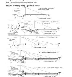 zimmatic wiring diagram wiring diagrams exportzimmatic wiring diagram wiring diagram h8 unverferth wiring diagram zimmatic wiring [ 1391 x 1800 Pixel ]