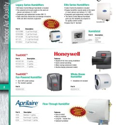 humidifiers welcome to wwg totaline bienvenue wwg pages 1 5 text version fliphtml5 [ 1386 x 1800 Pixel ]
