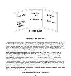 section 1 the trouble shooting guide hwh corporation pages 1 40 text version fliphtml5 [ 1391 x 1800 Pixel ]