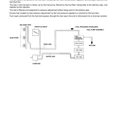 cushman with suzuki engine service manual pages 101 150 text version fliphtml5 [ 1391 x 1800 Pixel ]