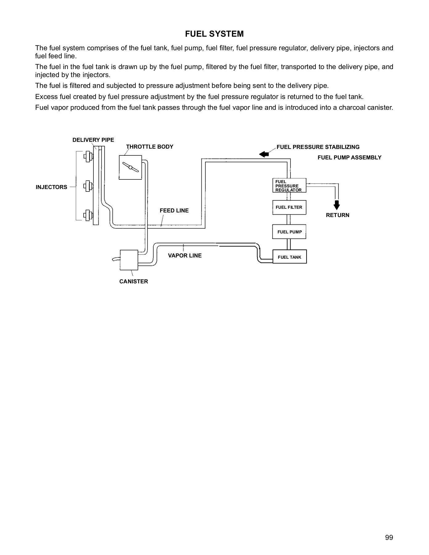 hight resolution of cushman with suzuki engine service manual pages 101 150 text version fliphtml5