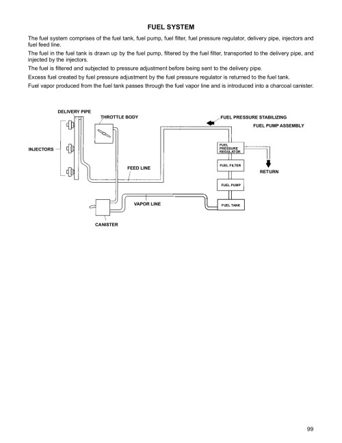 small resolution of cushman with suzuki engine service manual pages 101 150 text version fliphtml5
