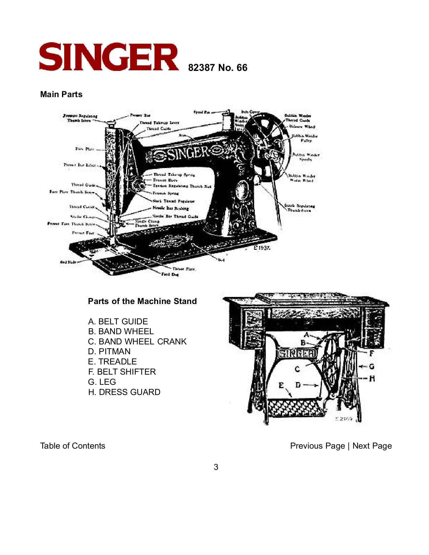 Sewing Machine Labeled : sewing, machine, labeled, Singer, Sewing, Machine, Parts, Functions