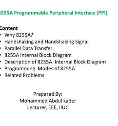 8255a programmable peripheral interface ppi content why pages 1 30 text version fliphtml5 [ 1800 x 1350 Pixel ]