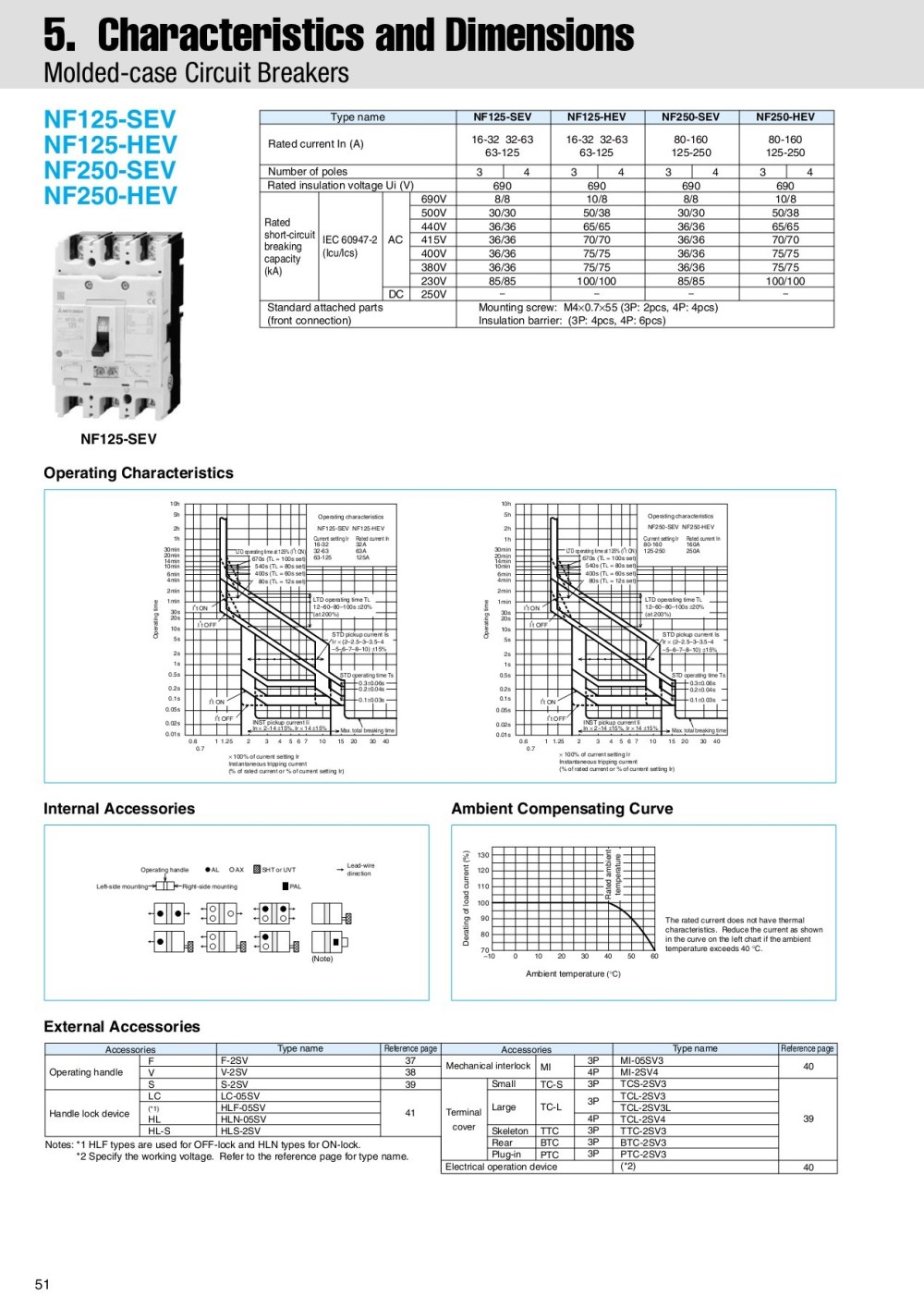 medium resolution of molded case circuit breakers earth leakage circuit breakers pages 51 70 text version fliphtml5