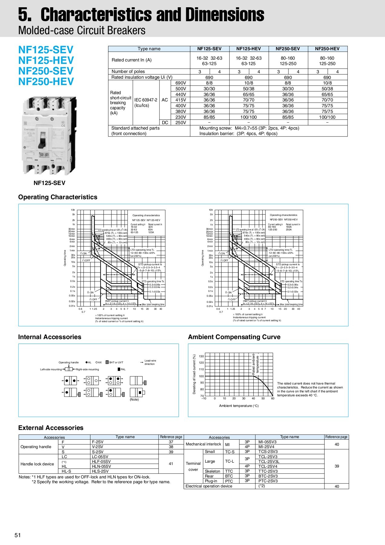 hight resolution of molded case circuit breakers earth leakage circuit breakers pages 51 70 text version fliphtml5
