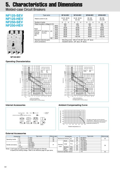 small resolution of molded case circuit breakers earth leakage circuit breakers pages 51 70 text version fliphtml5