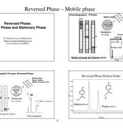 diagram of molecular structure gunpowder [ 1800 x 1272 Pixel ]