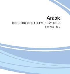 Arabic Syllabus G 1 - 6 Pages 1 - 32 - Flip PDF Download   FlipHTML5 [ 1800 x 1270 Pixel ]
