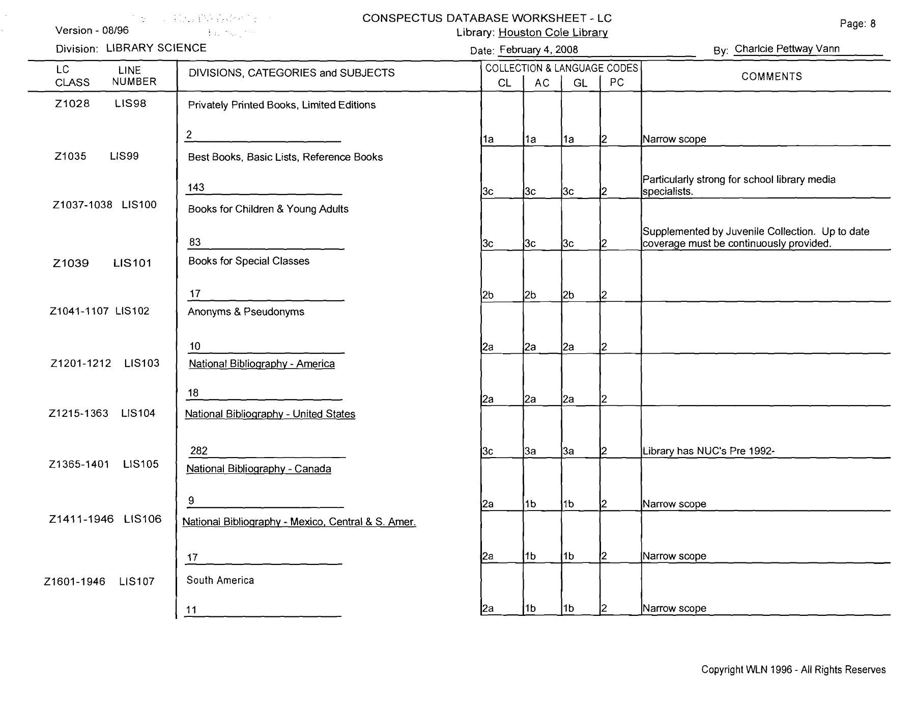 Library Database Worksheet