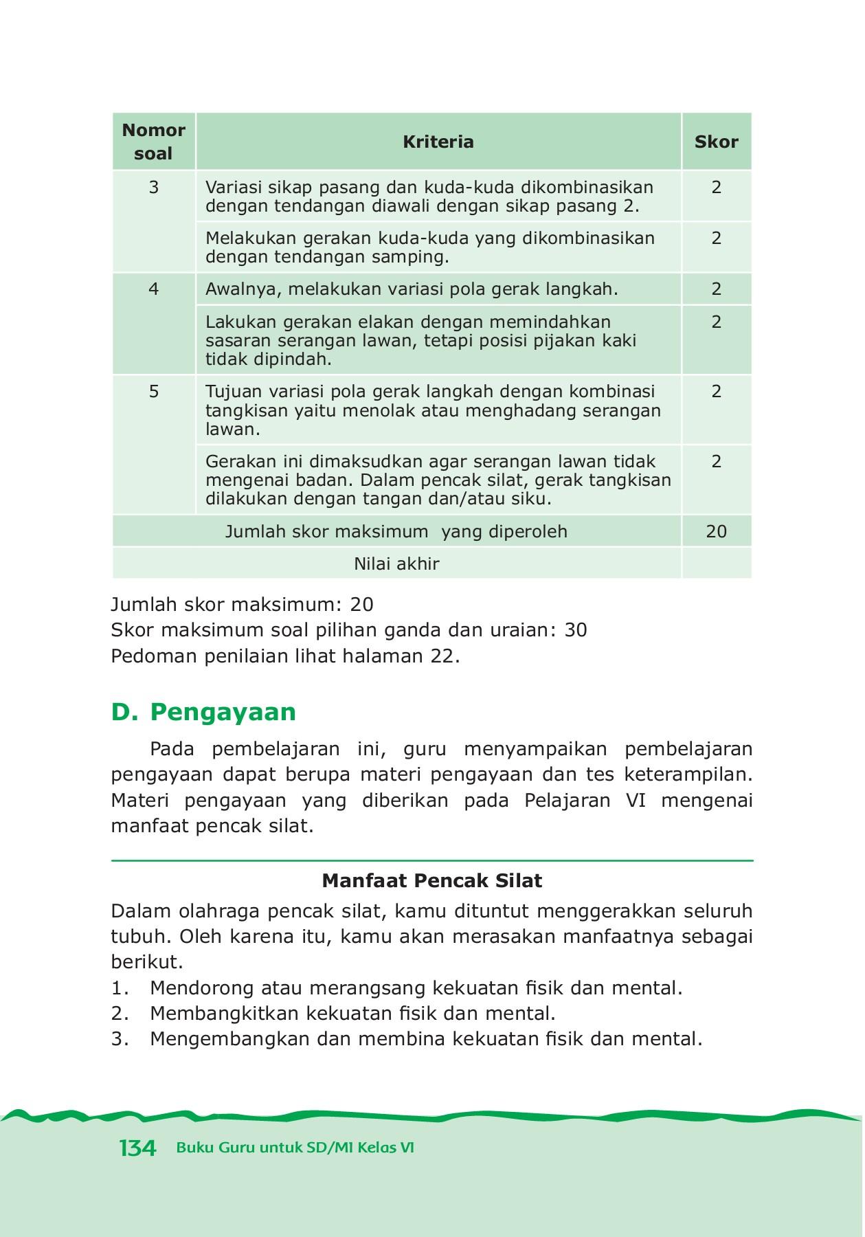 Tujuan Mempelajari Pencak Silat : tujuan, mempelajari, pencak, silat, Salinan, Kelas, Pages, Download, FlipHTML5
