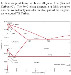 iron carbon phase diagram a review see callister chapter 9 pages 1 34 text version fliphtml5 [ 1350 x 1800 Pixel ]