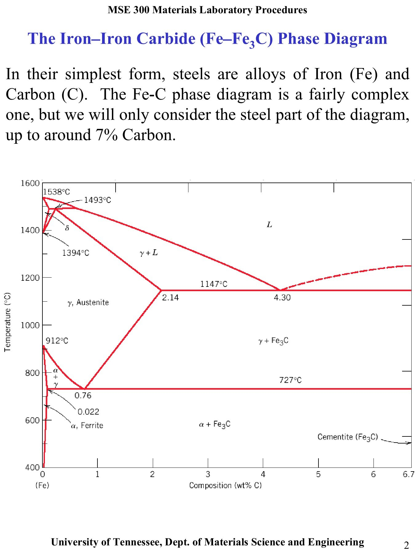 hight resolution of iron carbon phase diagram a review see callister chapter 9 pages 1 34 text version fliphtml5