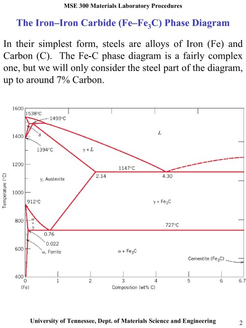 small resolution of iron carbon phase diagram a review see callister chapter 9 pages 1 34 text version fliphtml5