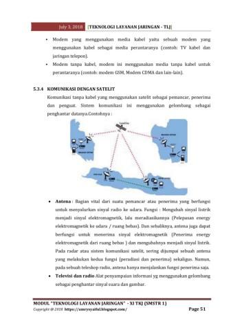 Teknologi Layanan Jaringan Pdf : teknologi, layanan, jaringan, MODUL, TEKNOLOGI, LAYANAN, JARINGAN, Pages, Download, FlipHTML5