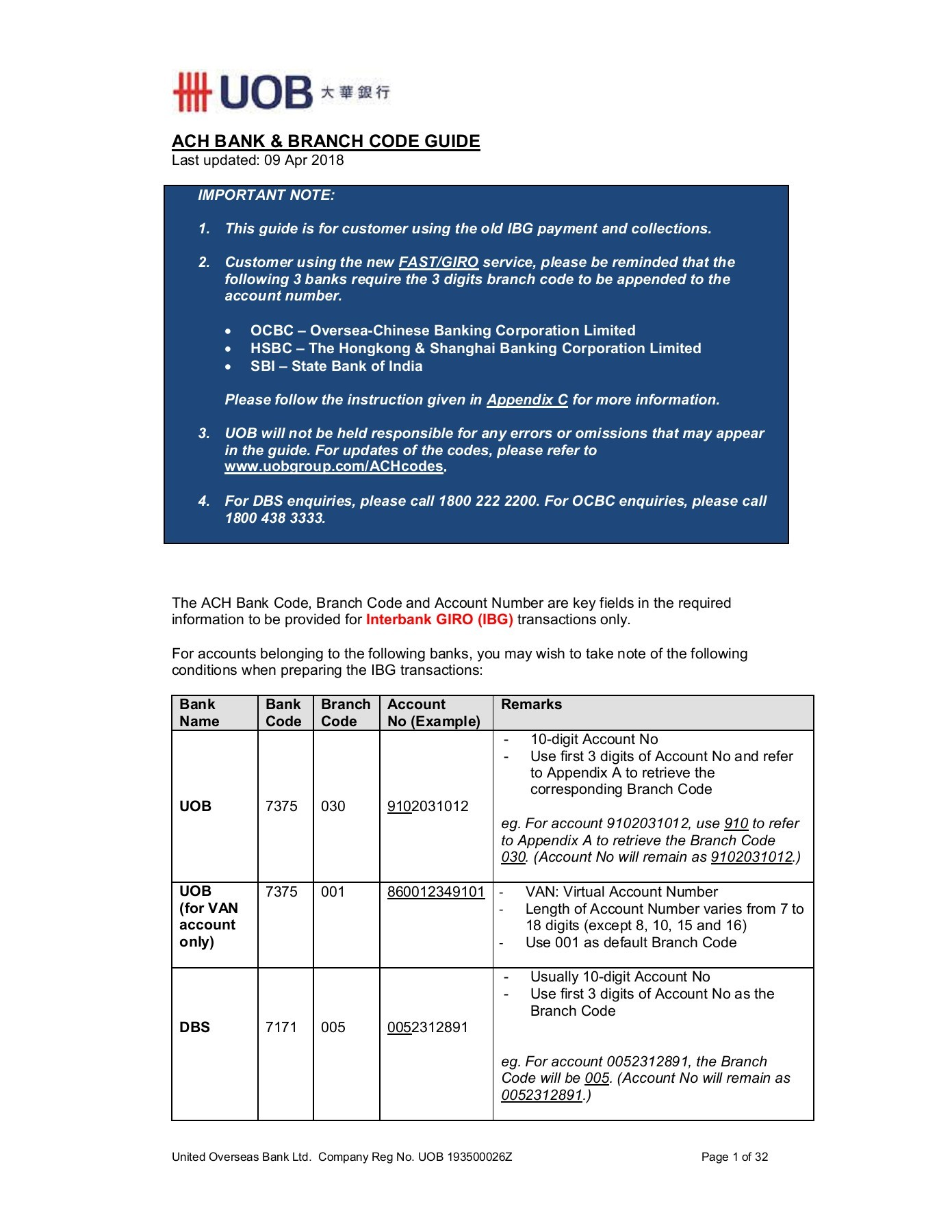 Dbs Hk Bank Code 032 : Branch
