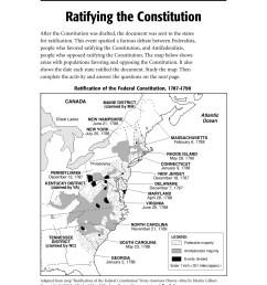 31 Ratifying The Constitution Worksheet - Worksheet Resource Plans [ 1800 x 1366 Pixel ]